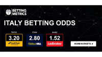 Offer for Betting Odds 4